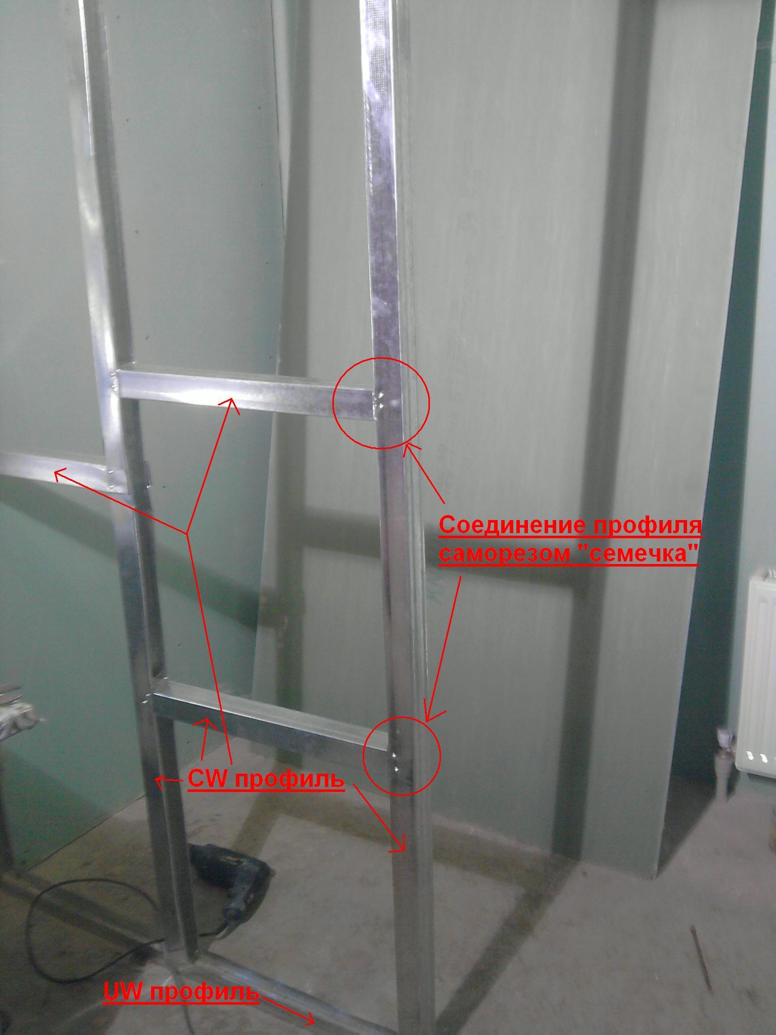 Угловая перегородка из гипсокартона